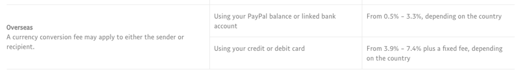 Fees for PayPal