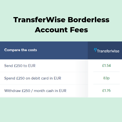 TransferWise Borderless Account Review - 7 Most Knows