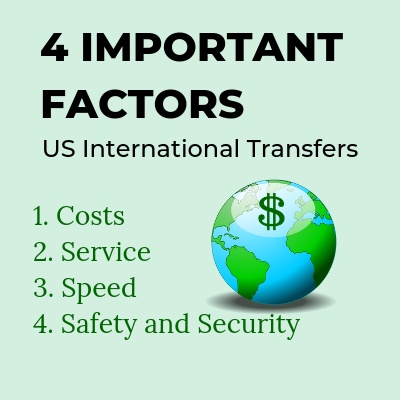 Money Transfer Cost Factors