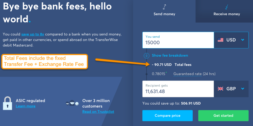 Fees for Transferwise