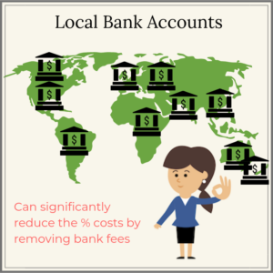 Banks Accounts Operated by the Money Transfer Service