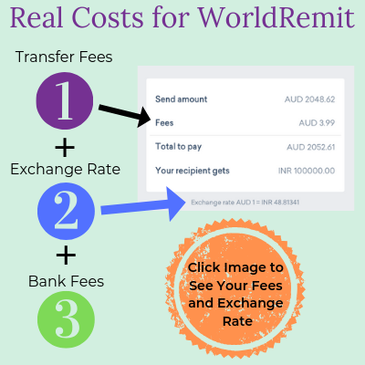 Total Fees for WorldRemit