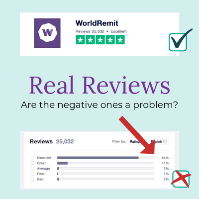 Analysis of the negative reviews