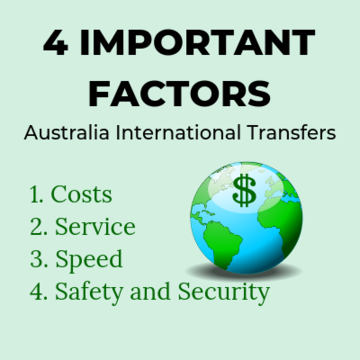 Money Transfer Factors - Australia