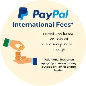 International Fees for PayPal